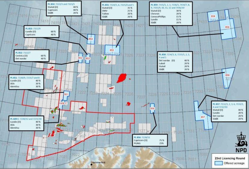 norway-arctic-drilling-licenses