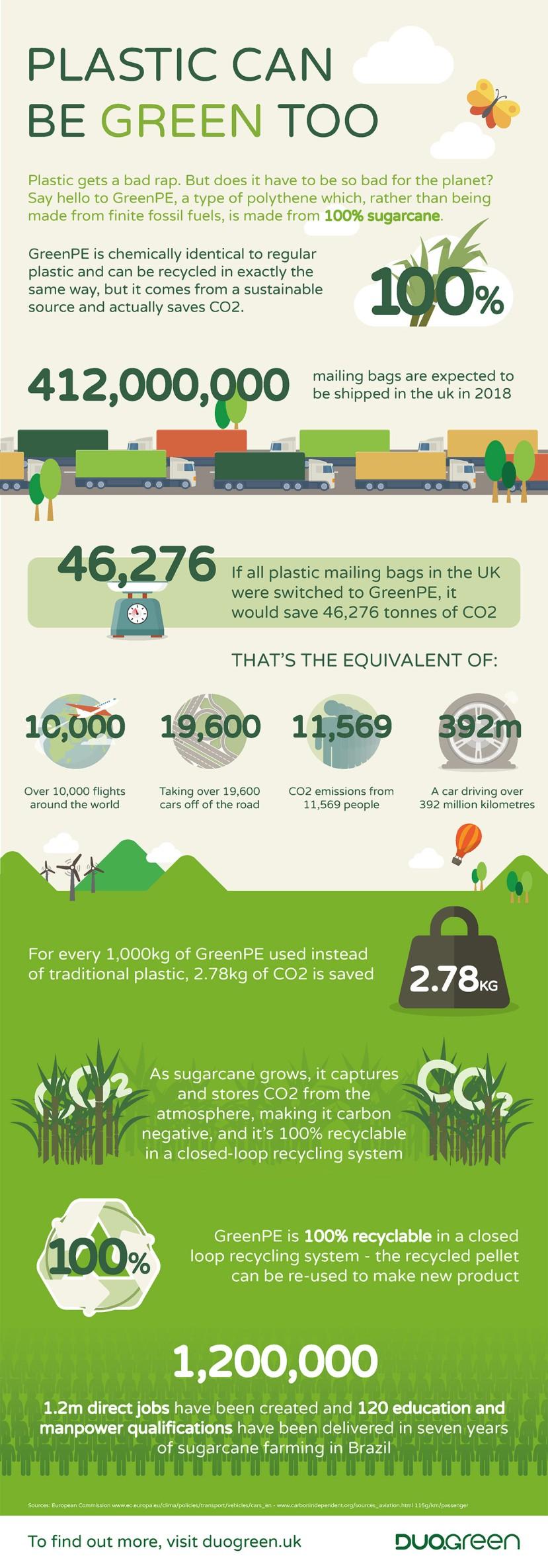 GreenPE Infographic