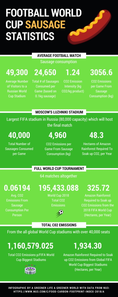 WORLD CUP STATS FINAL COPYRIGHT AGLAGW